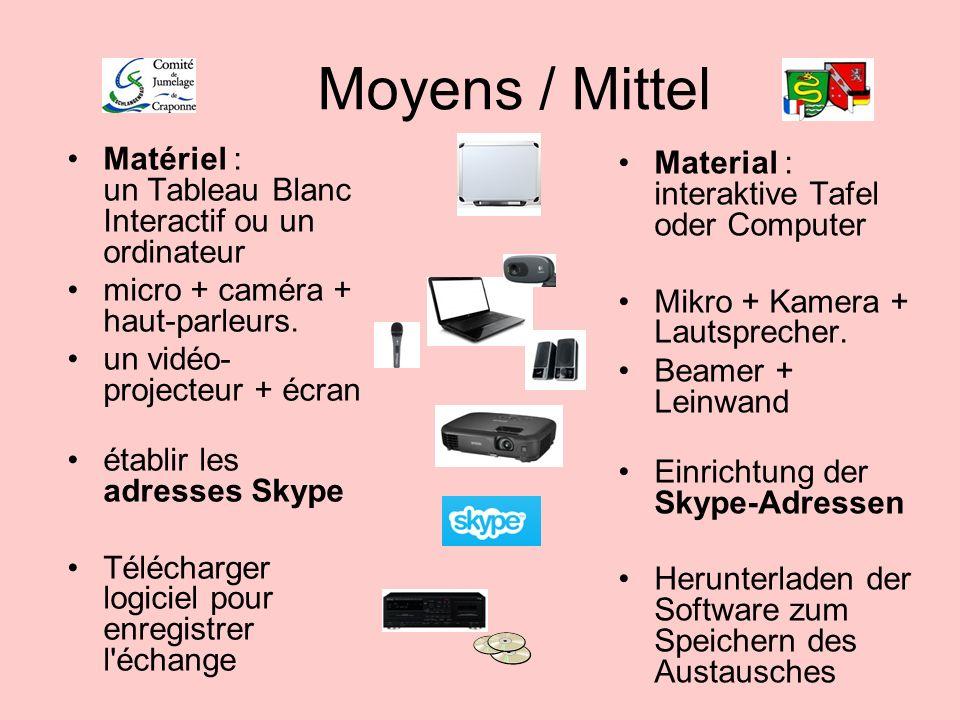 Moyens / MittelMatériel : un Tableau Blanc Interactif ou un ordinateur. micro + caméra + haut-parleurs.