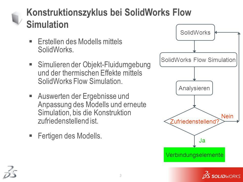 Konstruktionszyklus bei SolidWorks Flow Simulation