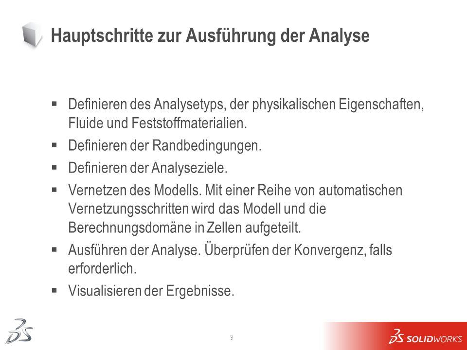 Hauptschritte zur Ausführung der Analyse