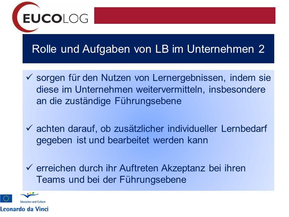 Rolle und Aufgaben von LB im Unternehmen 2