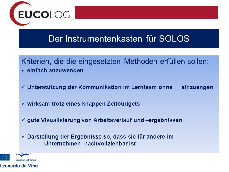 Der Instrumentenkasten für SOLOS