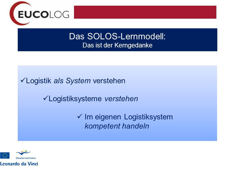 Das SOLOS-Lernmodell: Das ist der Kerngedanke