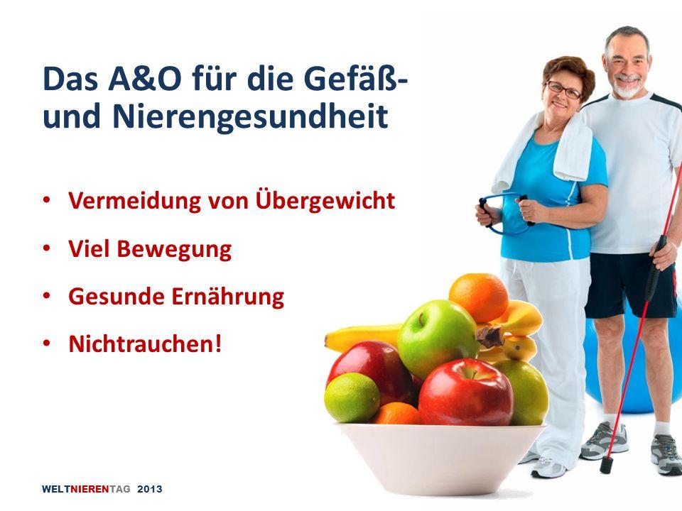 Das A&O für die Gefäß- und Nierengesundheit Vermeidung von Übergewicht