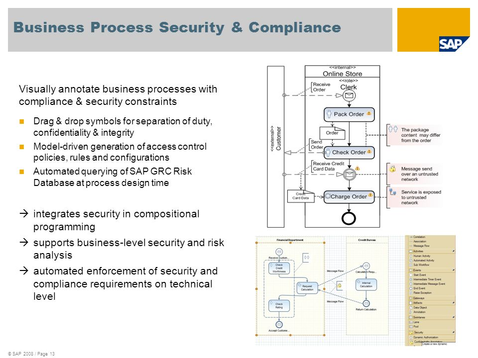 Business Process Security & Compliance