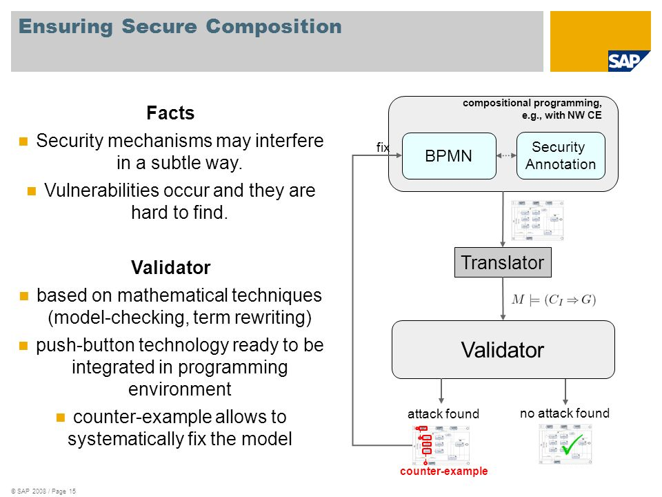 Ensuring Secure Composition