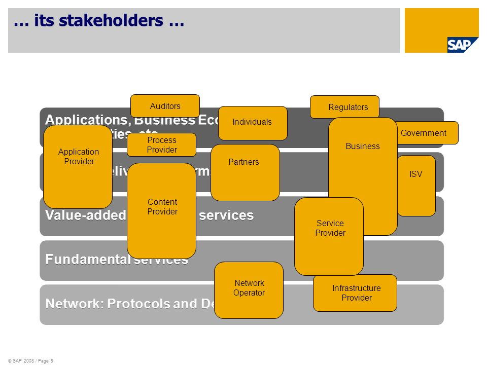 … its stakeholders … Auditors Regulators Individuals Government