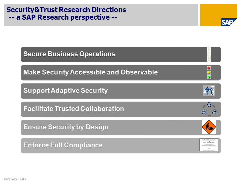 Security&Trust Research Directions -- a SAP Research perspective --