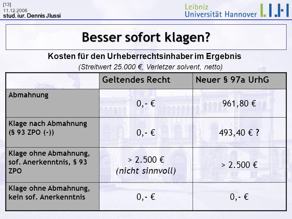 Besser sofort klagen Geltendes Recht Neuer § 97a UrhG 0,- € 961,80 €