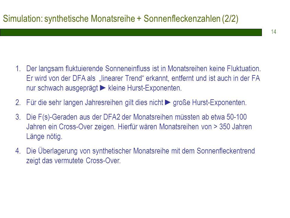Simulation: synthetische Monatsreihe + Sonnenfleckenzahlen (2/2)