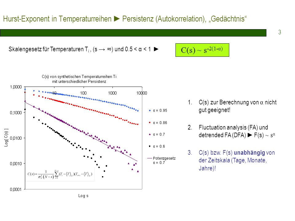 """Hurst-Exponent in Temperaturreihen ►Persistenz (Autokorrelation), """"Gedächtnis"""