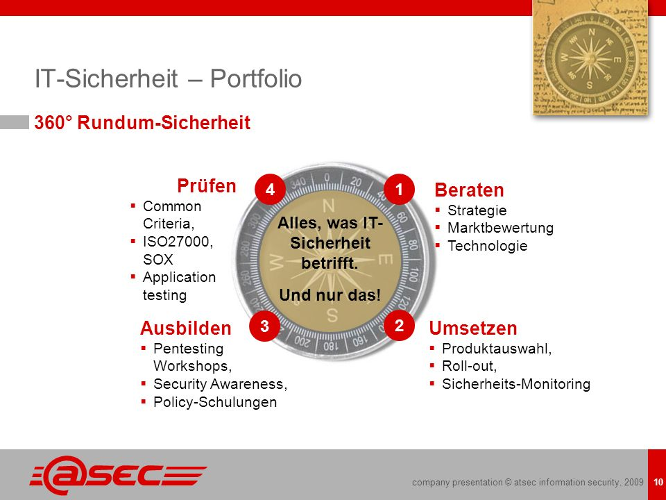 IT-Sicherheit – Portfolio
