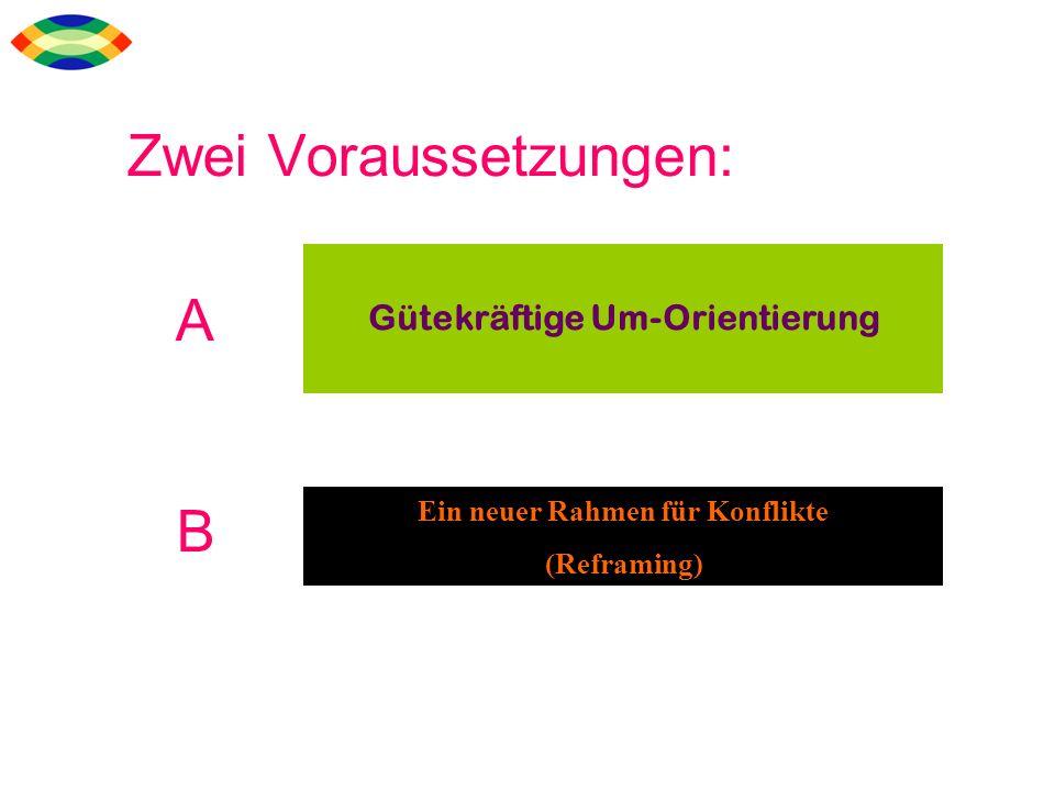 Zwei Voraussetzungen: A B