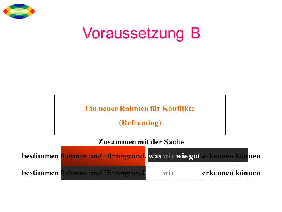 Voraussetzung B Ein neuer Rahmen für Konflikte (Reframing)