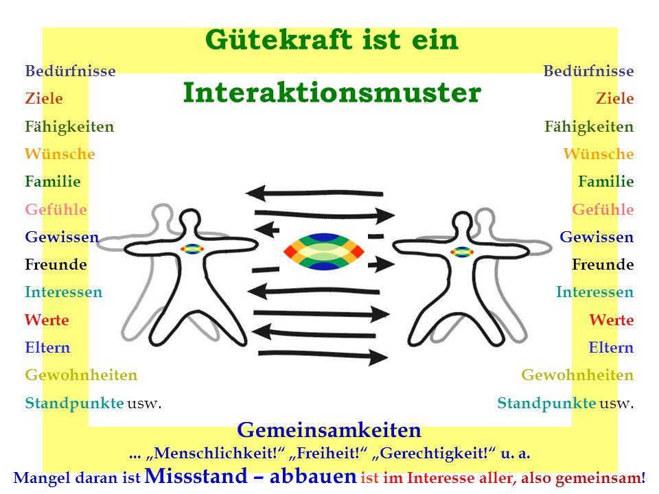 Gütekraft ist ein Interaktionsmuster