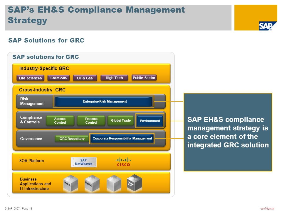 SAP's EH&S Compliance Management Strategy