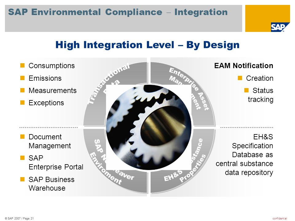 SAP Environmental Compliance  Integration
