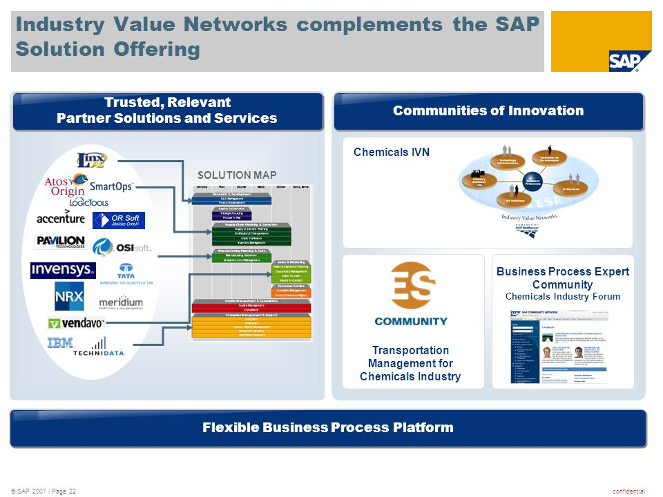 Industry Value Networks complements the SAP Solution Offering