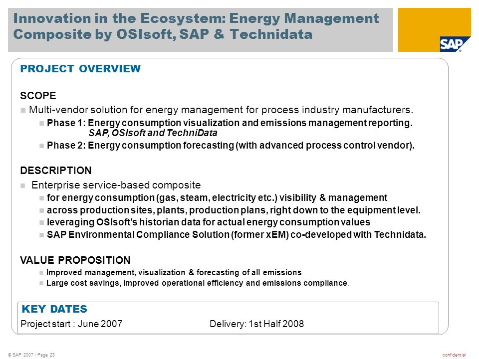 Innovation in the Ecosystem: Energy Management Composite by OSIsoft, SAP & Technidata
