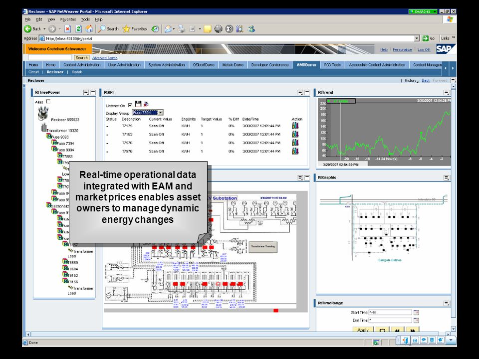 Real-time operational data integrated with EAM and market prices enables asset owners to manage dynamic energy changes