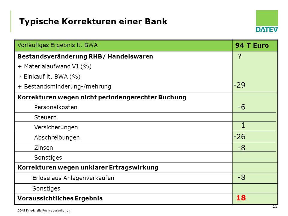 Typische Korrekturen einer Bank