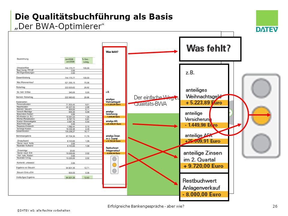 """Die Qualitätsbuchführung als Basis """"Der BWA-Optimierer"""