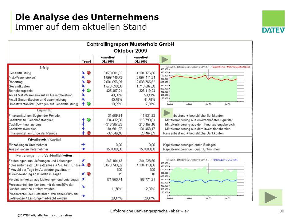 Die Analyse des Unternehmens Immer auf dem aktuellen Stand