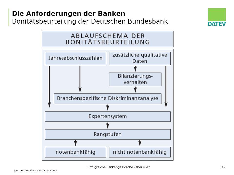 Erfolgreiche Bankengespräche - aber wie
