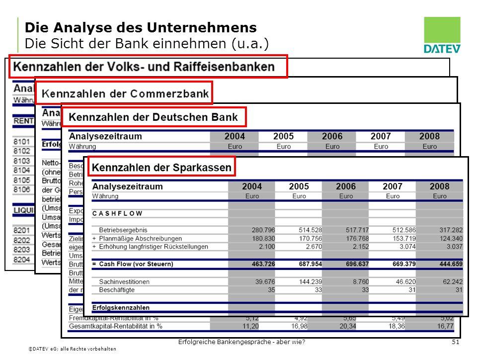 Die Analyse des Unternehmens Die Sicht der Bank einnehmen (u.a.)