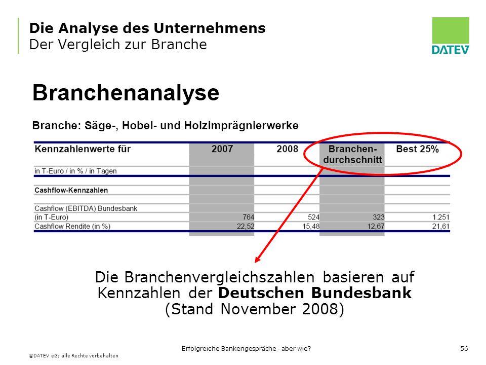 Die Analyse des Unternehmens Der Vergleich zur Branche
