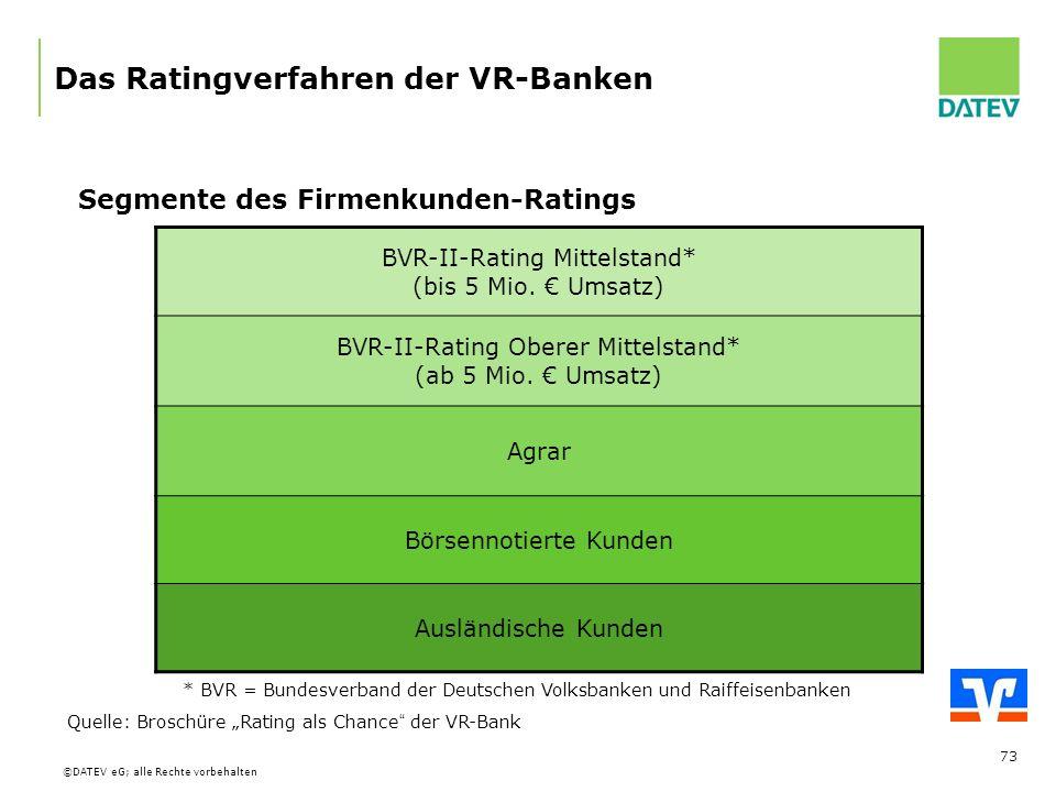 Das Ratingverfahren der VR-Banken