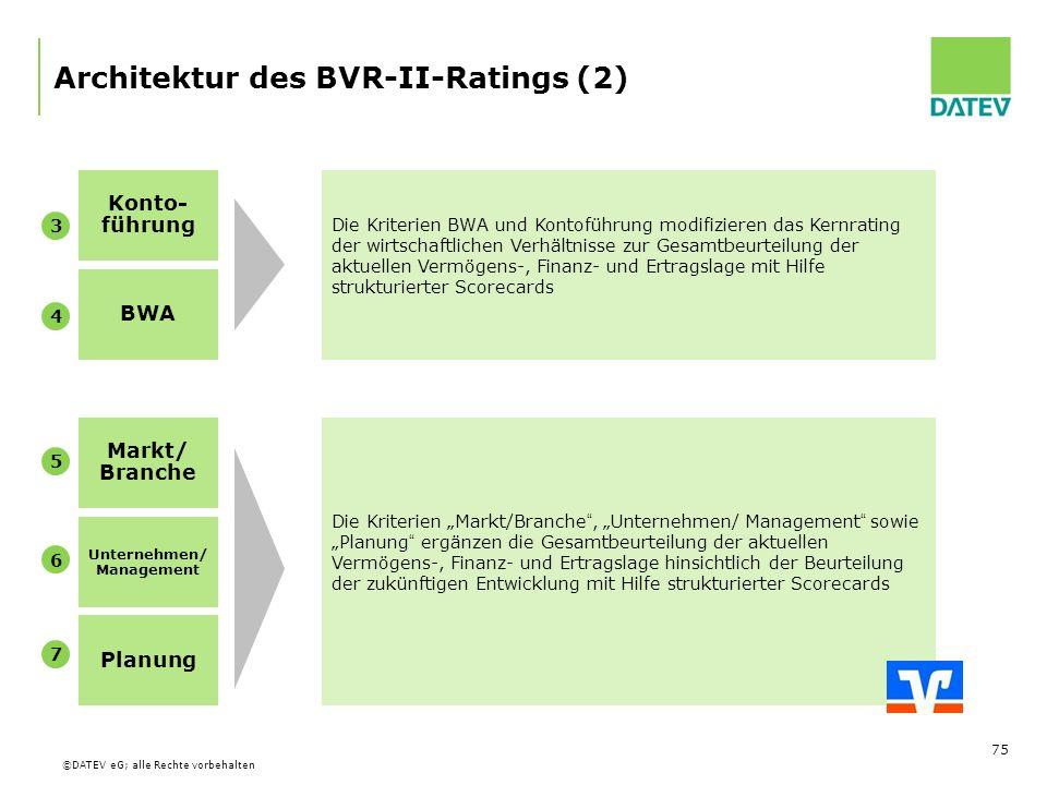 Architektur des BVR-II-Ratings (2)