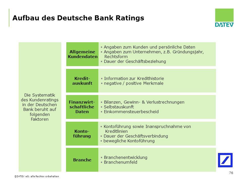 Aufbau des Deutsche Bank Ratings