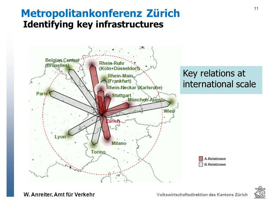 Metropolitankonferenz Zürich