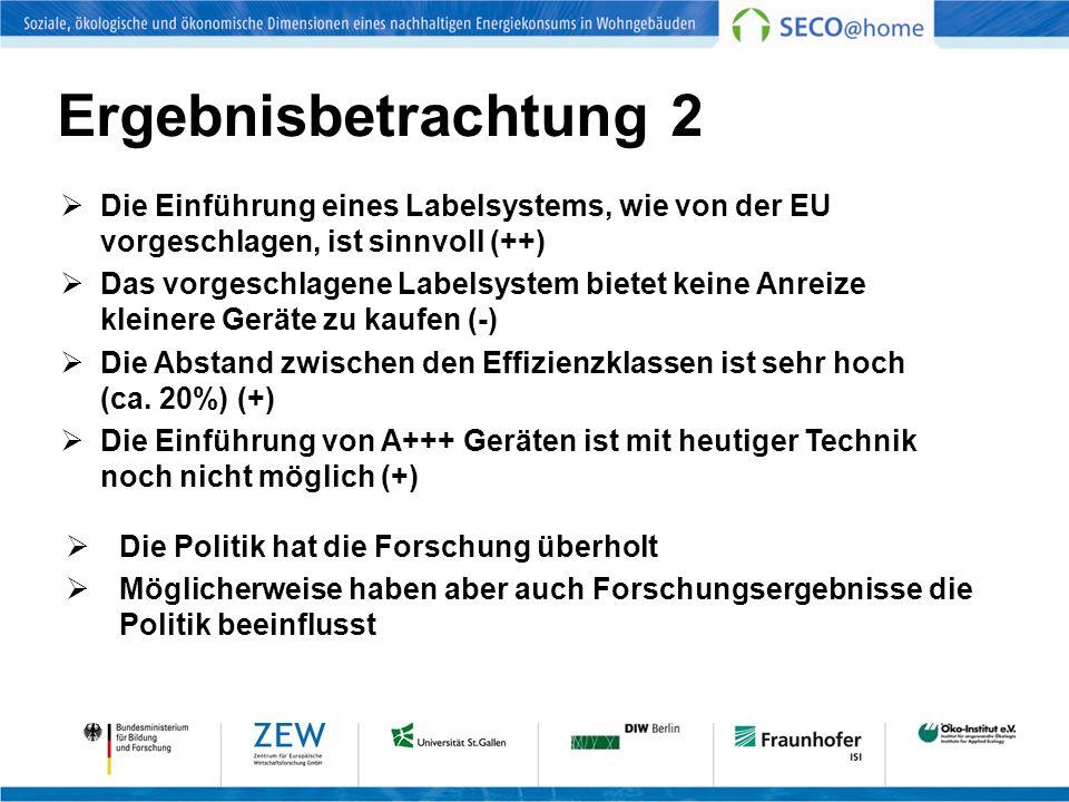Ergebnisbetrachtung 2 Die Einführung eines Labelsystems, wie von der EU vorgeschlagen, ist sinnvoll (++)