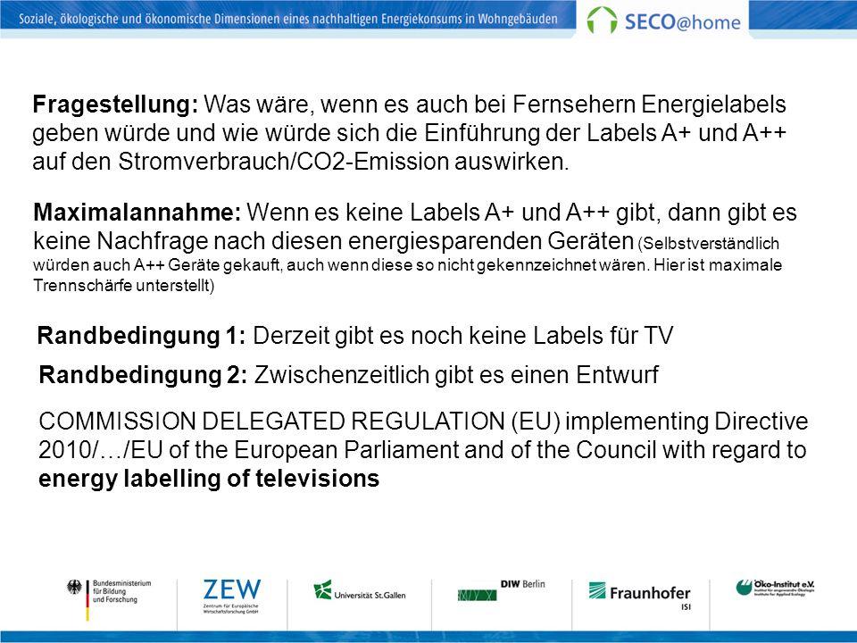 Fragestellung: Was wäre, wenn es auch bei Fernsehern Energielabels geben würde und wie würde sich die Einführung der Labels A+ und A++ auf den Stromverbrauch/CO2-Emission auswirken.
