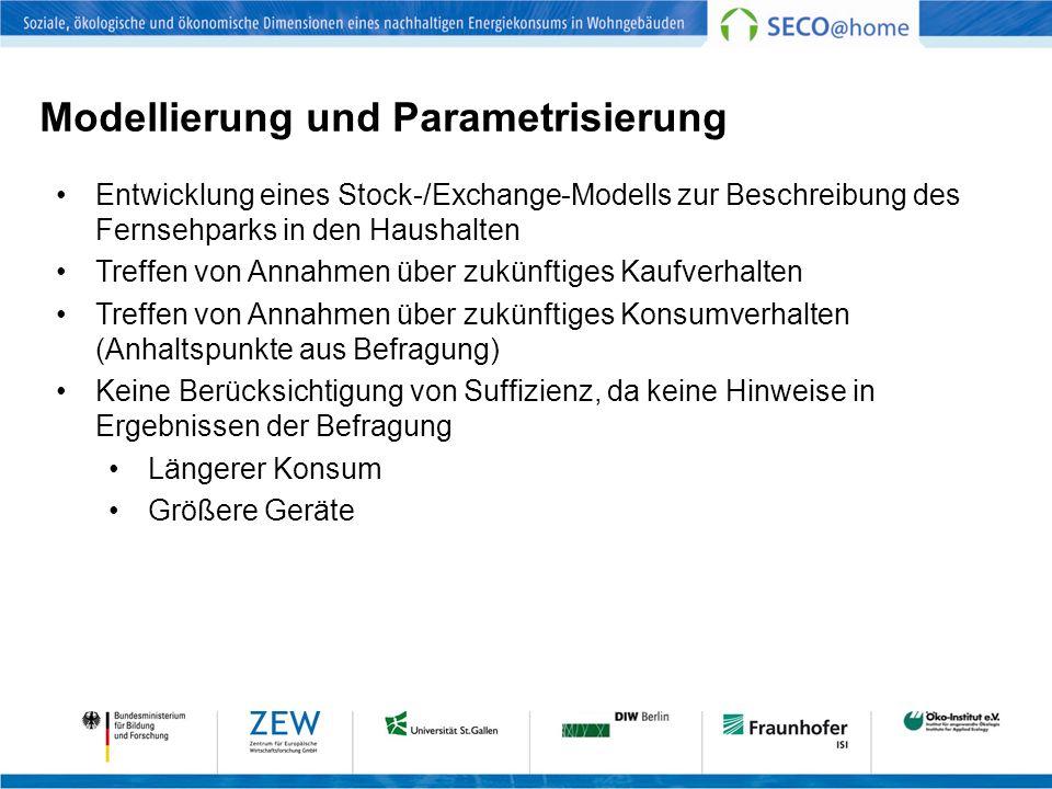 Modellierung und Parametrisierung
