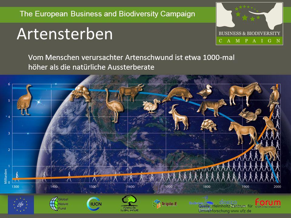 ArtensterbenVom Menschen verursachter Artenschwund ist etwa 1000-mal höher als die natürliche Aussterberate.