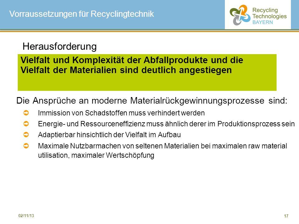 Vorraussetzungen für Recyclingtechnik
