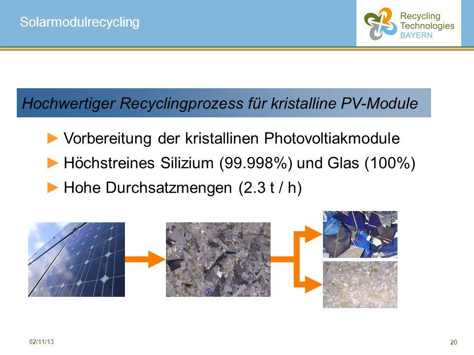 Hochwertiger Recyclingprozess für kristalline PV-Module