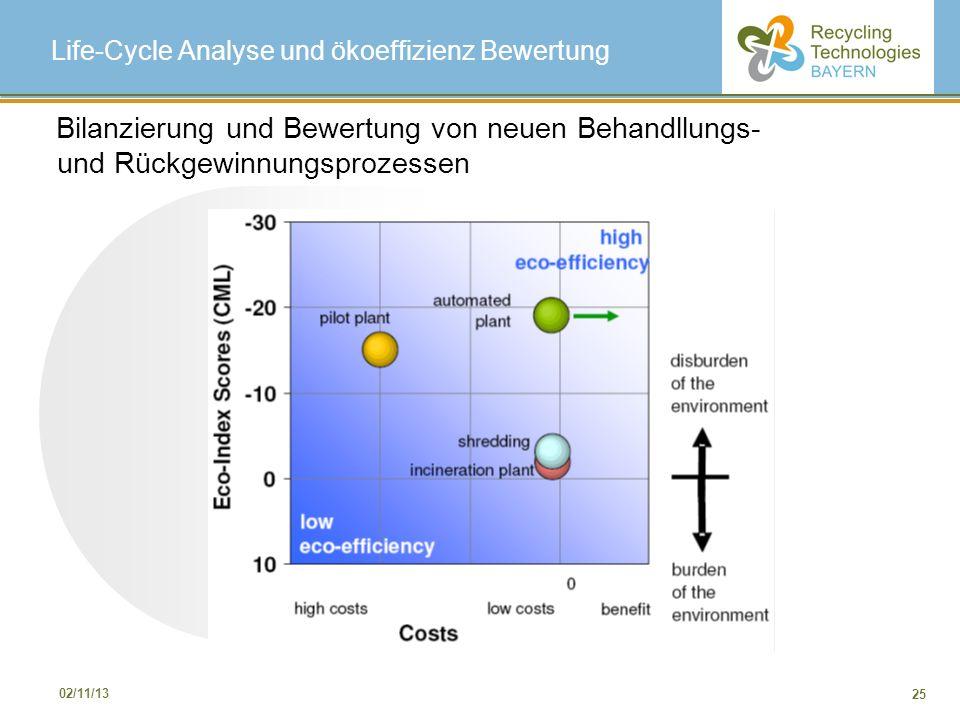 Life-Cycle Analyse und ökoeffizienz Bewertung