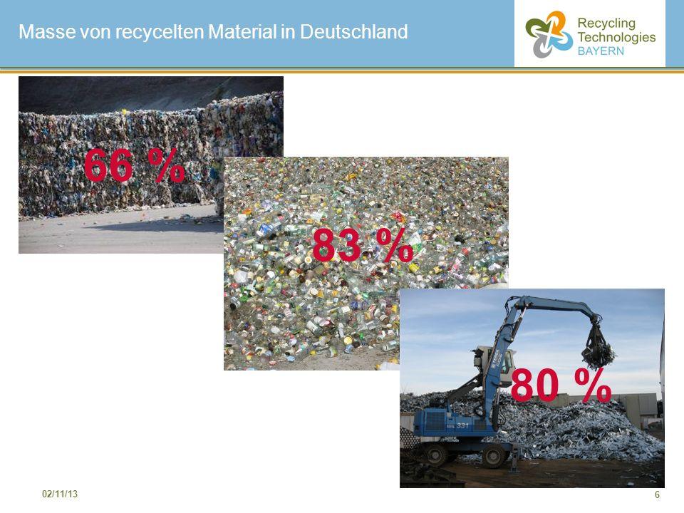 Masse von recycelten Material in Deutschland