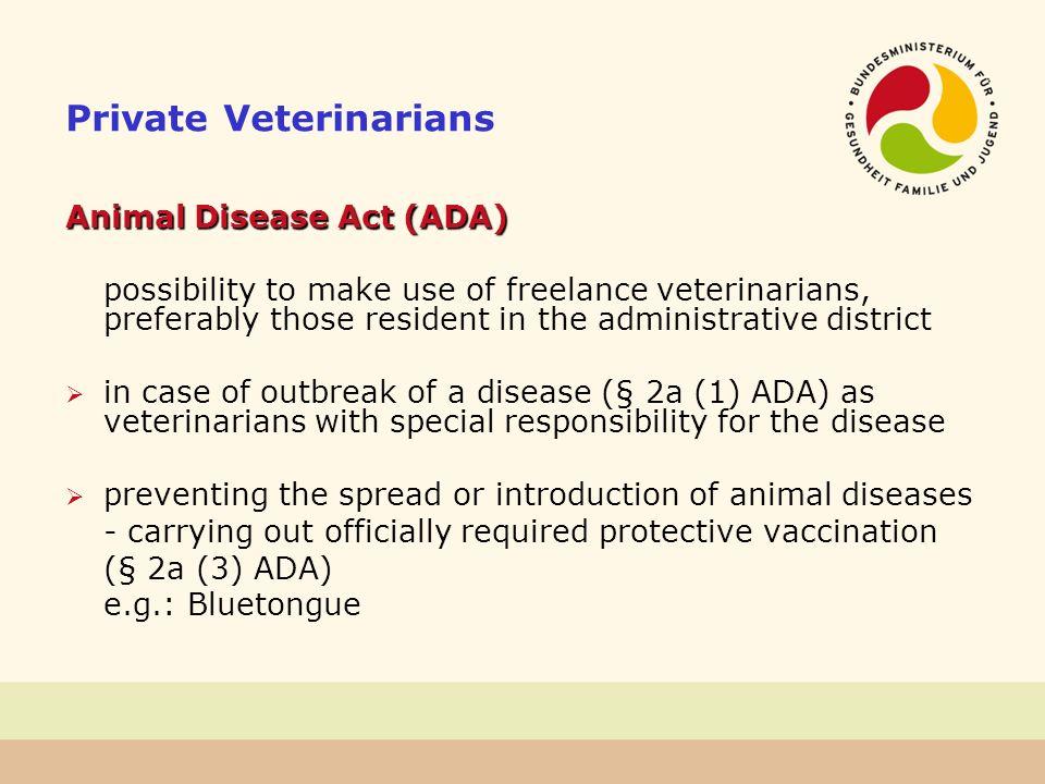 Private Veterinarians