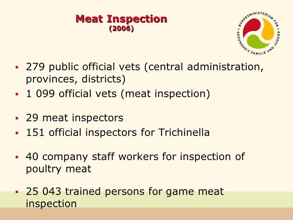 Meat Inspection (2006) 279 public official vets (central administration, provinces, districts) 1 099 official vets (meat inspection)