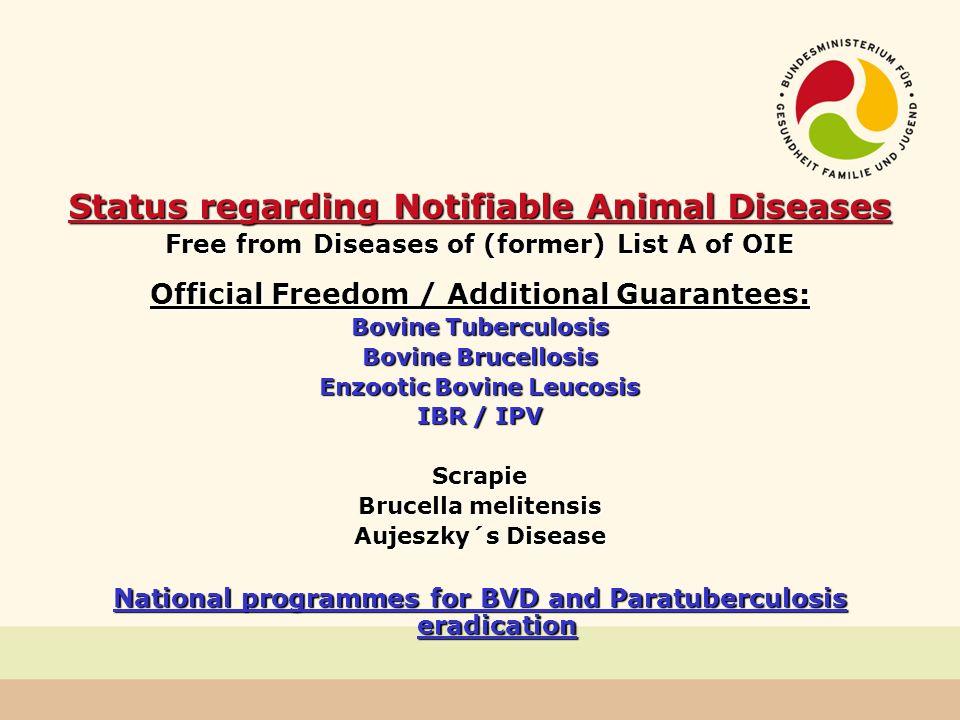Status regarding Notifiable Animal Diseases