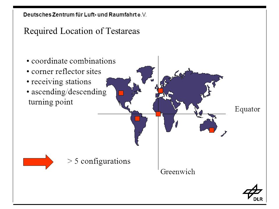 Required Location of Testareas