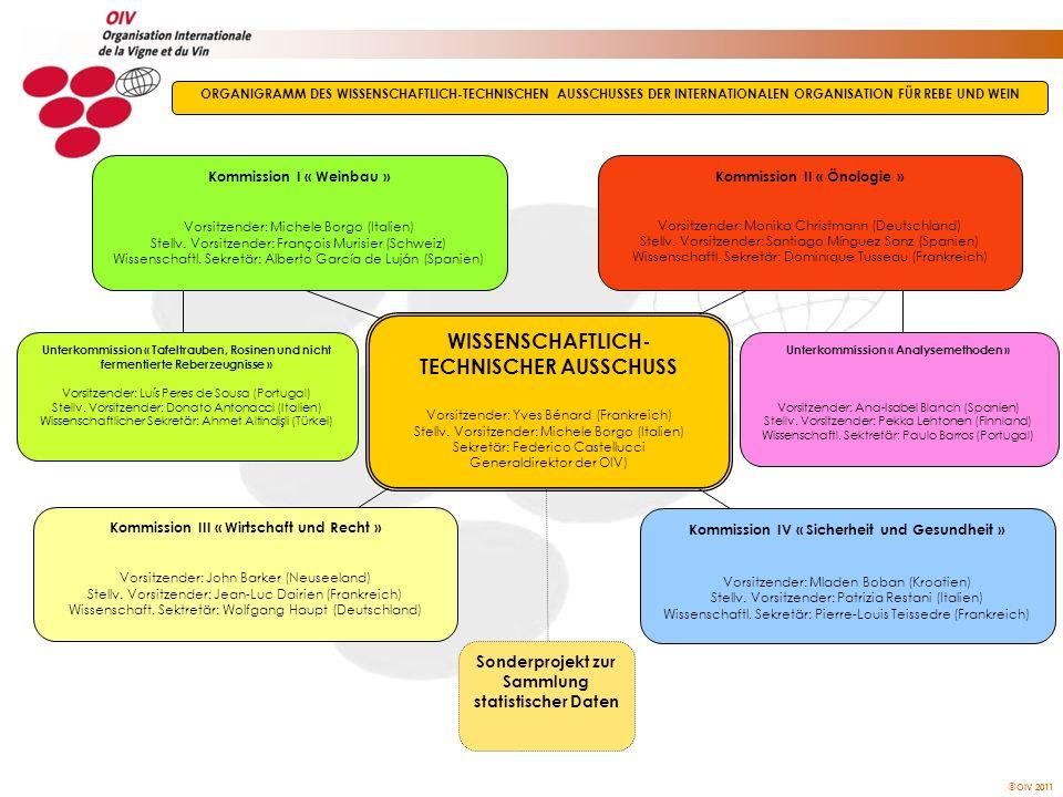 WISSENSCHAFTLICH-TECHNISCHER AUSSCHUSS