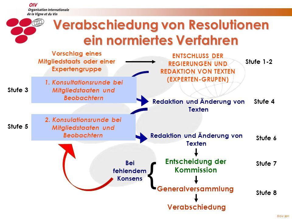 Verabschiedung von Resolutionen ein normiertes Verfahren