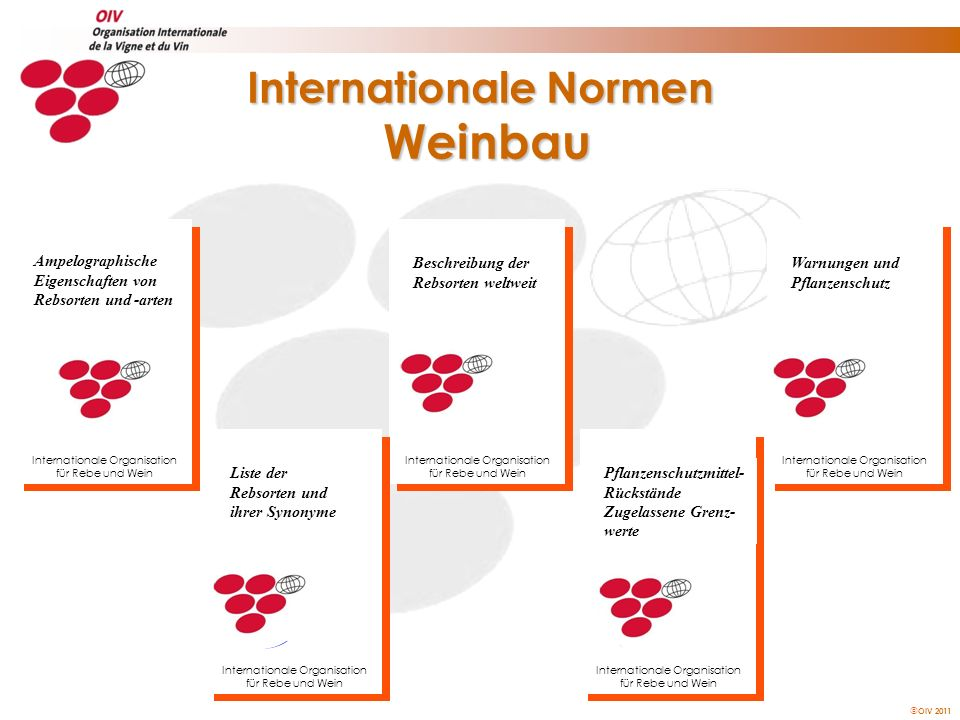 Internationale Normen Weinbau