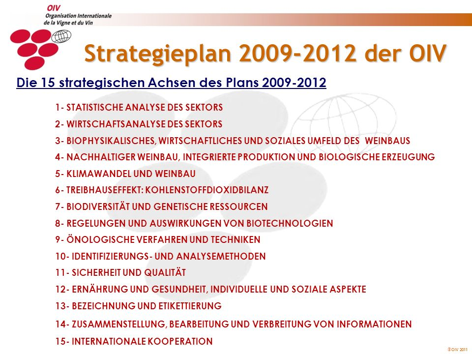 Strategieplan 2009-2012 der OIV