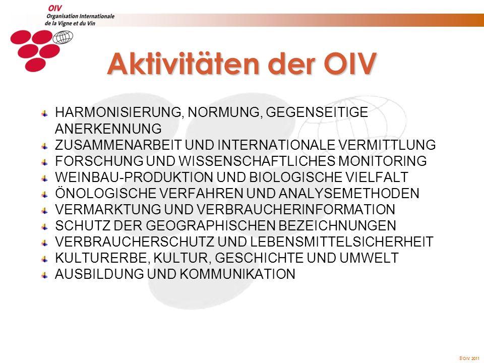 Aktivitäten der OIV HARMONISIERUNG, NORMUNG, GEGENSEITIGE ANERKENNUNG
